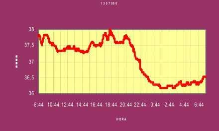 La curva de temperatura en el sueño